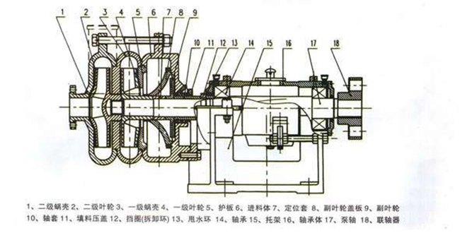 浮选泵_浮选机用泵结构图